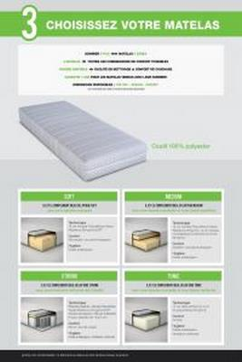 Matelas EINOMRAH clic & collect SOMOUEST